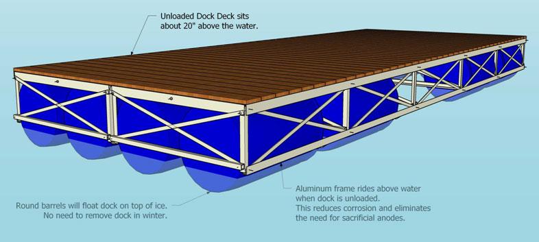 Boat dock kits sale | AD